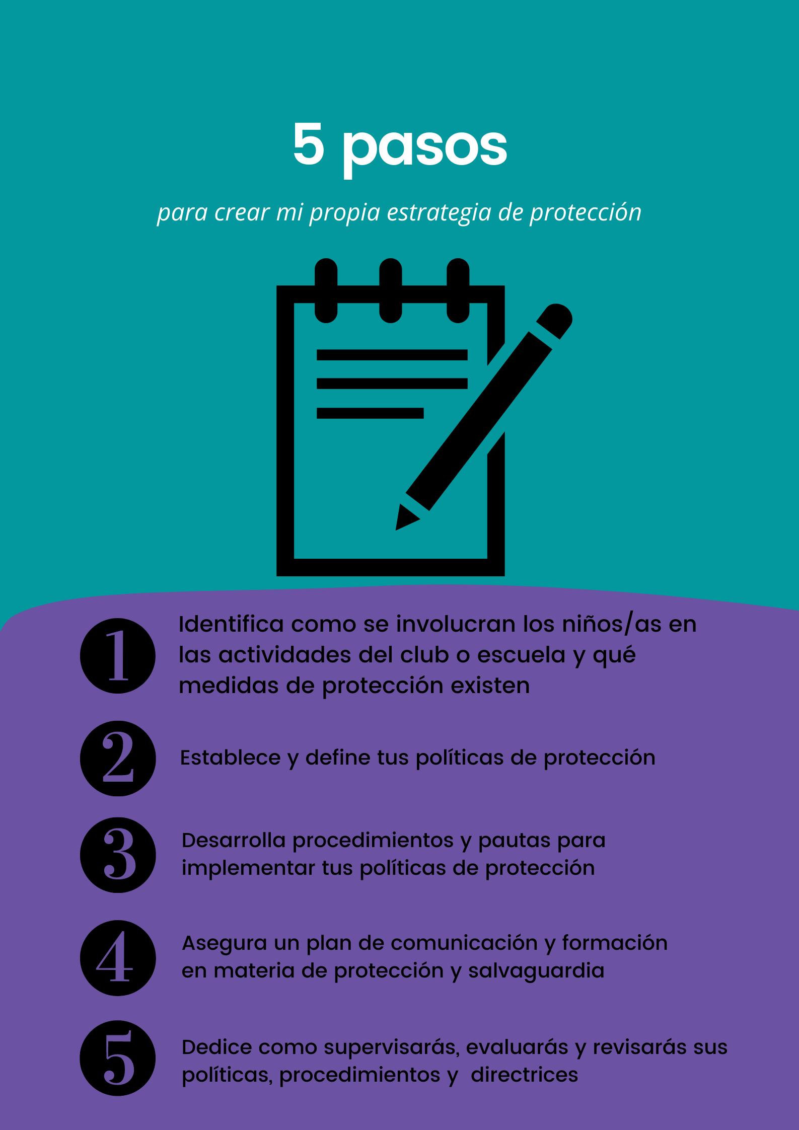 Estrategia de protección en 5 pasos